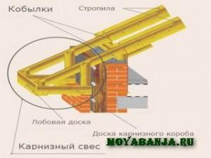 Подшивка свесов крыши досками пошагово - практическая инструкция